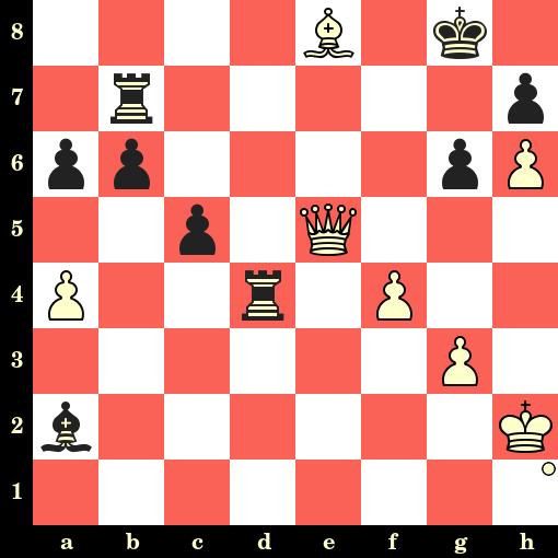 Les Blancs jouent et matent en 4 coups - Liren Ding vs Dmitry Jakovenko, Shenzhen, 2019