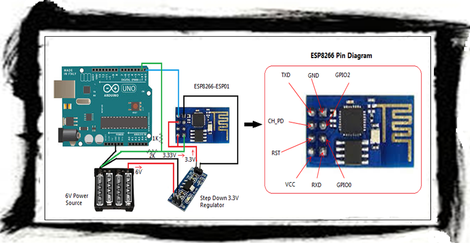 esp-wiring Wiring Esp To Arduino on sensor wiring, ds18b20 wiring, power wiring, servo wiring, lcd wiring, 3d printer wiring, i2c wiring, mac mini wiring, dht11 wiring, lamp post photocell wiring,