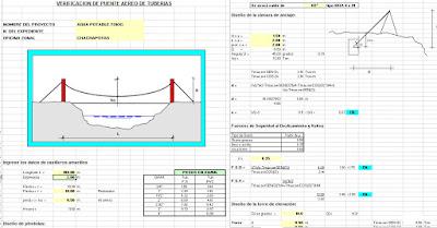 Verificación de Puente Aéreo de Tuberías