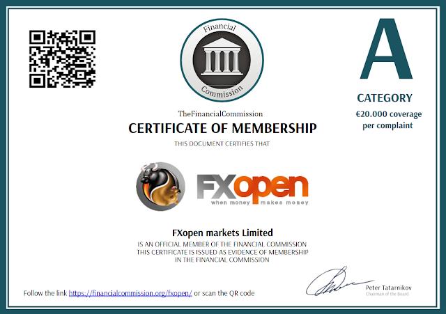 Скриншот сертификата The Financial Commission - Финансовая комиссия