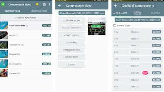 Compressore video