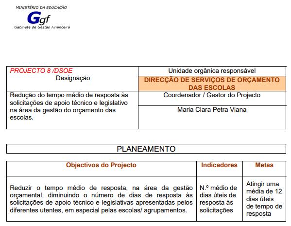 c0597f5c7 Fonte plano de atividades 2010  http://www.igefe.mec.pt/uploads/files/PActividades_2010201572915167.pdf
