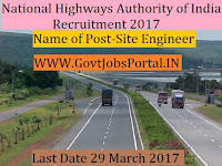 National Highways Authority of India Recruitment 2017– Site Engineer