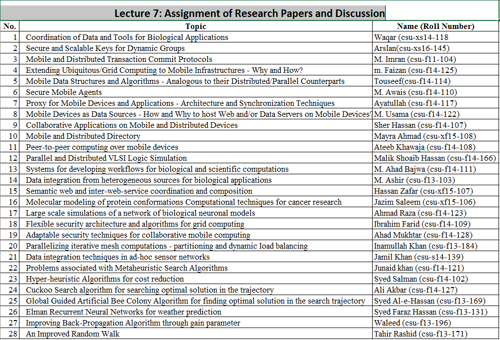 research methodology topics
