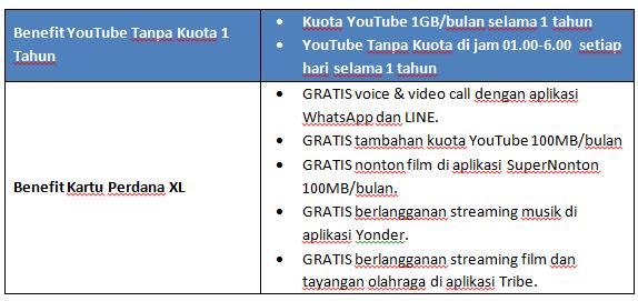 promo terbaru XL Yotube Tanpa Kuota