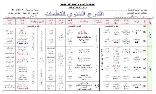 التدرج السنوي لتعلمات لسنة الخامسة إبتدائي 2017/2018-Word