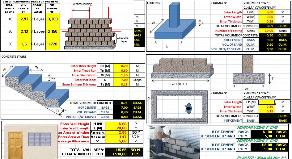 تحميل برنامج حساب كميات مواد البناء