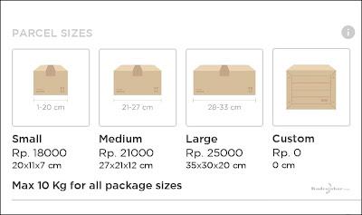 Dimensi Paket Paxel