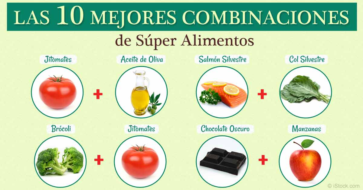 NutriBlog21: Infografías de Combinación de alimentos
