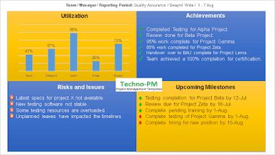 team status report template ppt