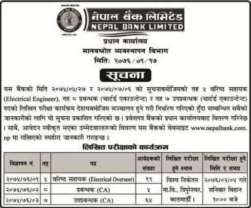 Nepal Bank Limited Written Examination Notice