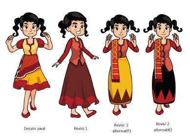 Studi Visual Karakter Dan Background Game Tari Karo Karo Dance Game