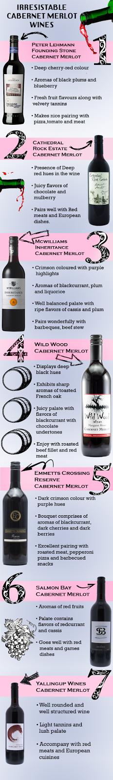 Irresistable Cabernet Merlot Wines