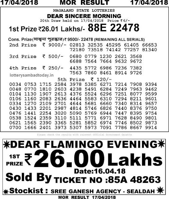 Lottery sambad 11AM result 17 april 2018
