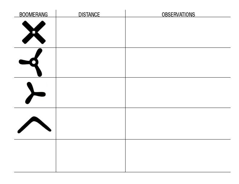 Cardboard boomerang template for Australian boomerang template