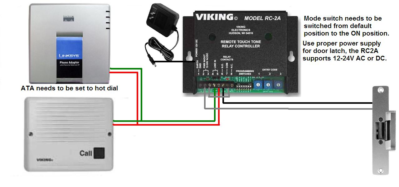 nyphonejacks Wiring diagram to connect PAP2 E20B and RC2a Door