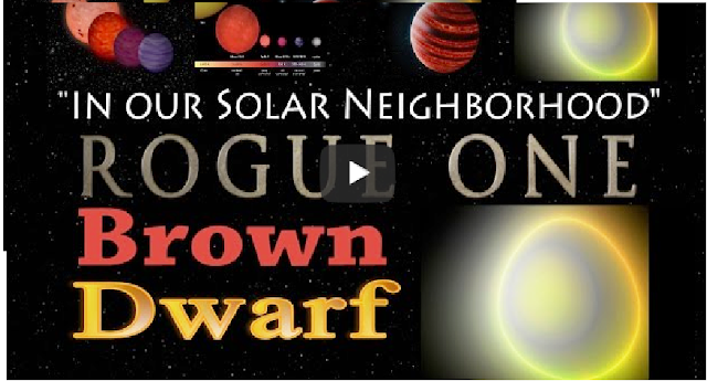 Our Solar System  Confirmation of Supernova Explosion in the Neighborhood