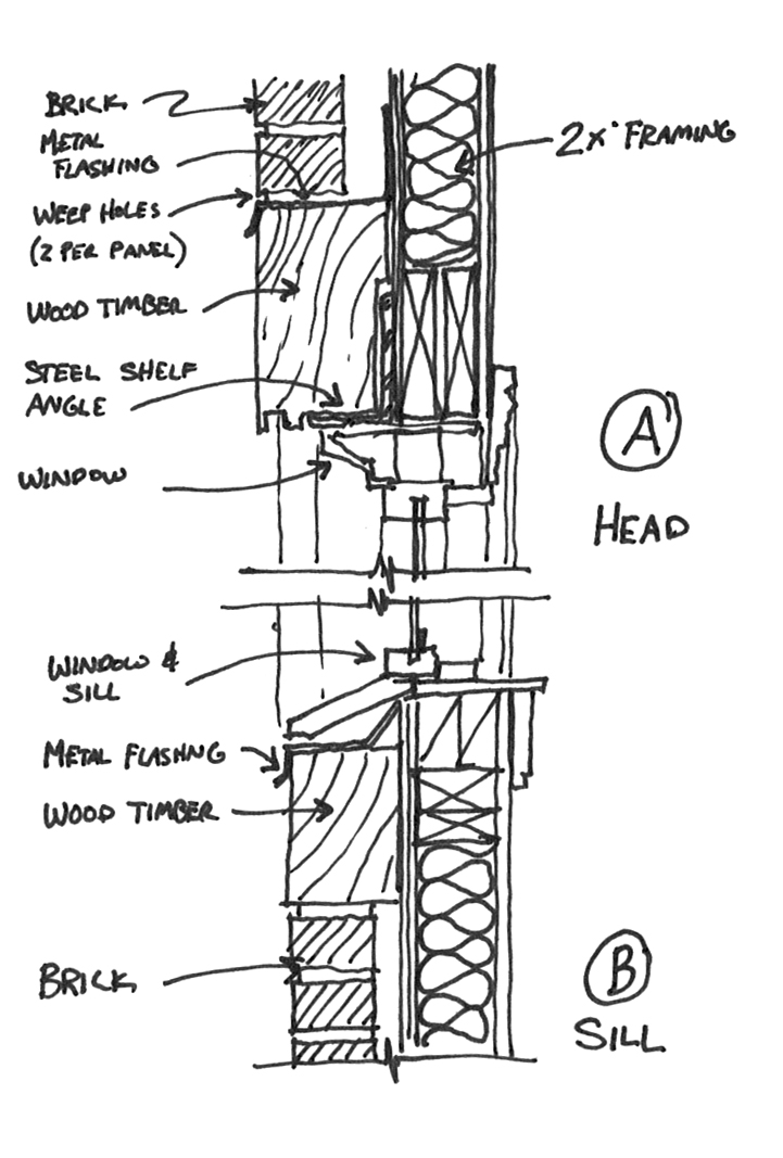 The Home Design Guide: Building a half-timber veneered wall