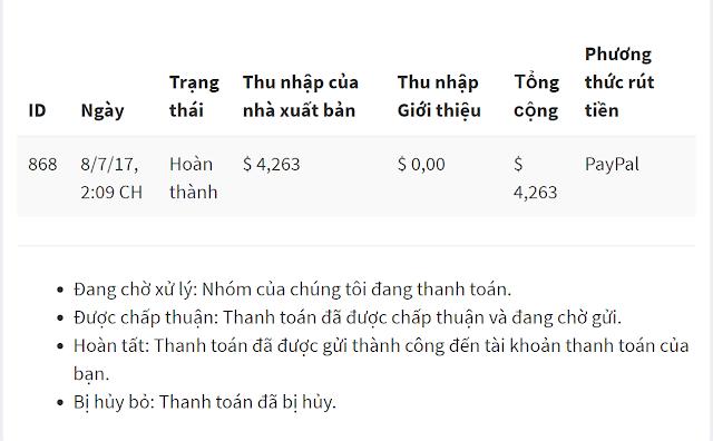 Kiếm tiền từ link rút gọn giá cao nhất Việt Nam