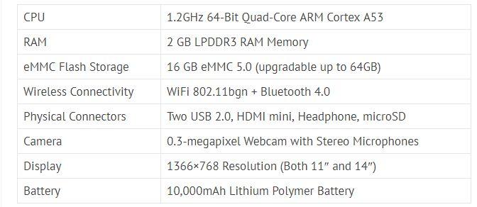 pinebook-linux laptop-specs