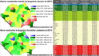 Topul județelor după veniturile la bugetele locale  și ale consiliilor județene