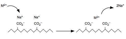 kromatografi Pertukaran Ion