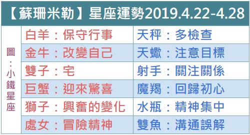 【Susan Miller蘇珊米勒】一週星座運勢2019.4.22-4.28