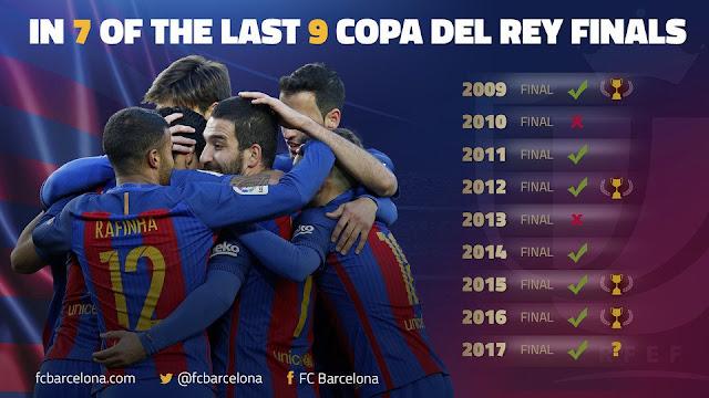 Defesa e o trio MSN levaram o Barcelona à final da Copa do Rei