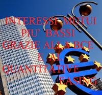 Gli effetti del QE della BCE sui mutui