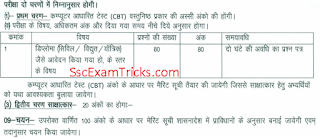 UP Jal Nigam JE Exam pattern