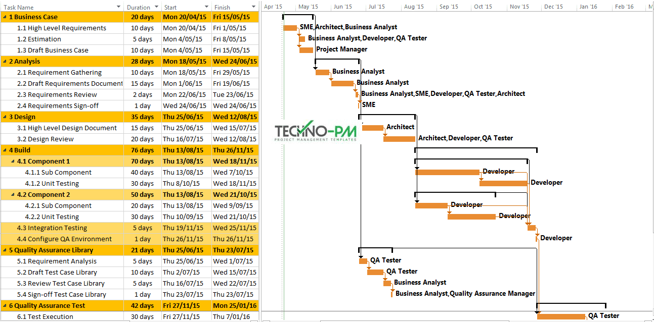 sample project plan using ms project