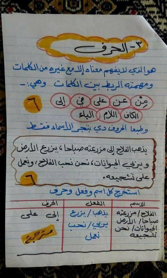 مراجعة قواعد نحو جميلة جدا للصفوف الابتدائية 8