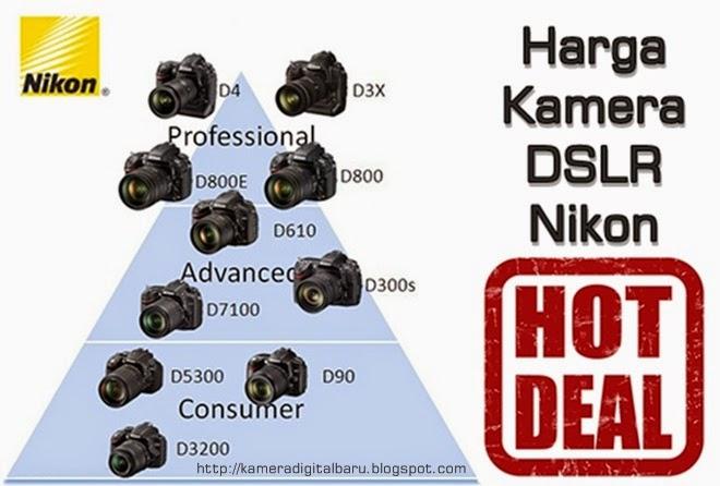 Daftar Harga Kamera DSLR Merk Nikon Terbaru