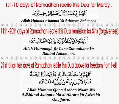Dua Of Ramadan Photos Download Photos