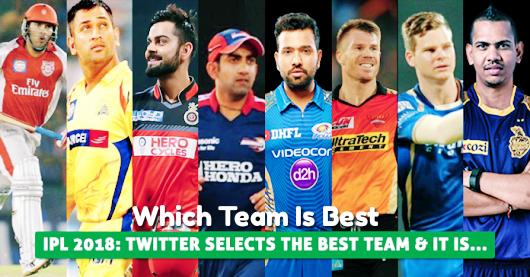 IPL 2018 Complete List of Teams Players