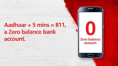 How to open kotak Mahindra bank 811 zero balance account?