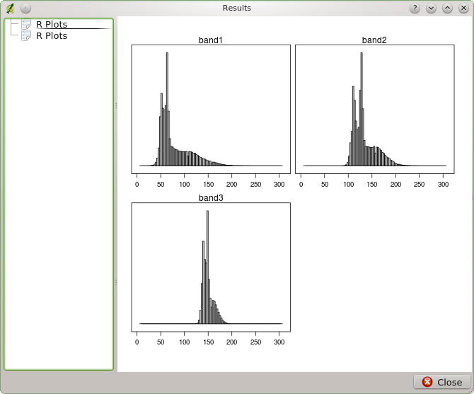 Getting raster histogram in qgis using sextante and r r bloggers histogram ccuart Choice Image