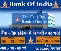 Bank of India Recruitment 2018 For Credit Officer Job - Sarkari Result