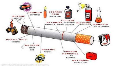 Zat Berbahaya Yang Terkandung Dalam Sebatang Rokok  7 ZAT BERBAHAYA YANG TERKANDUNG DALAM SEBATANG ROKOK