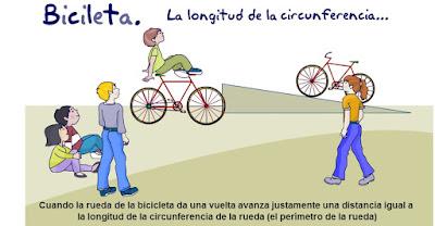 https://dl.dropboxusercontent.com/u/44162055/manipulables/geometria/bicicleta.swf
