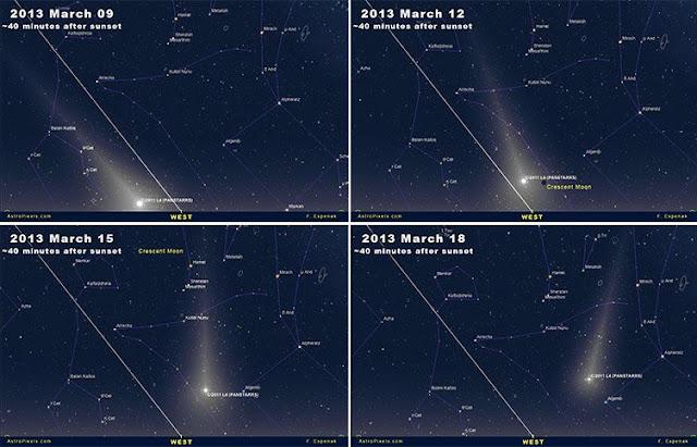 A Panstarrs üstökös márciusi útja