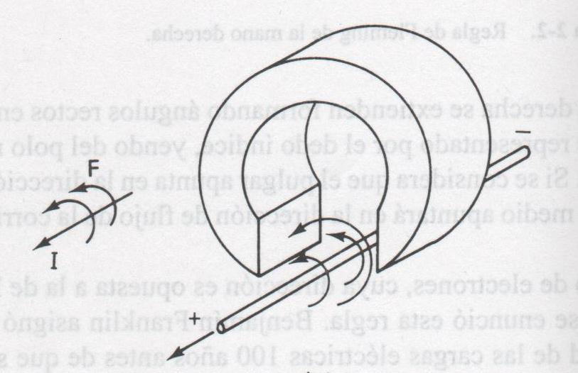 PRENSA HIDRAULICA | Procesos de Fabricación por Deformación Plástica