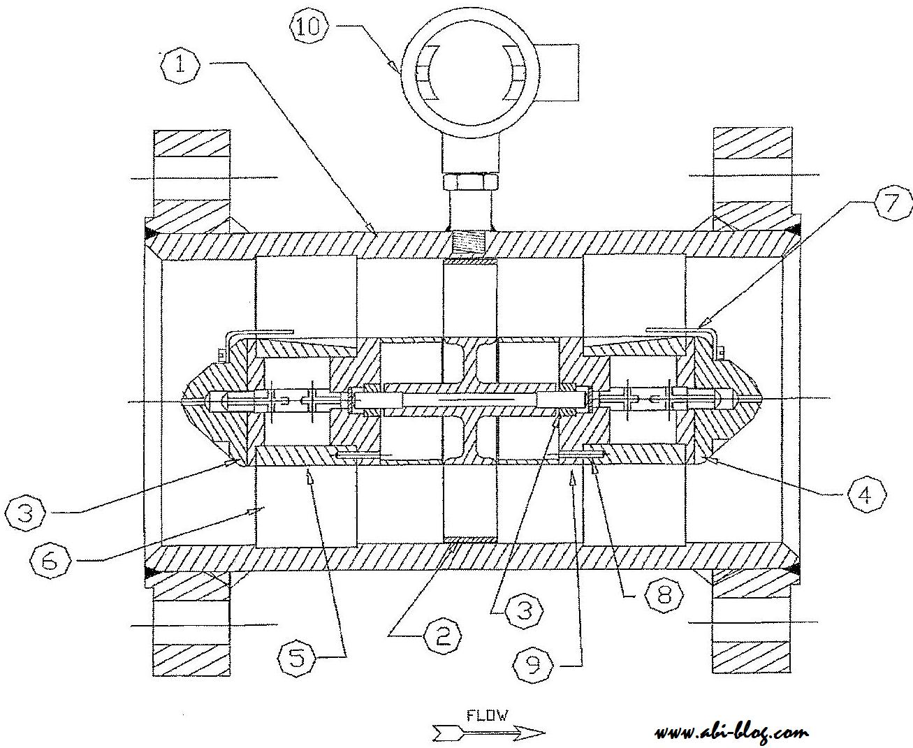 Teori  Operasi Turbine Flow Meter