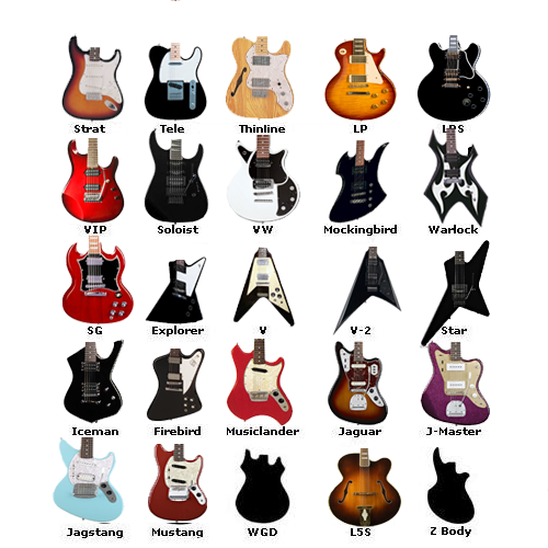 eu sou rock n 39 roll voc conhece todos os tipos de guitarra. Black Bedroom Furniture Sets. Home Design Ideas