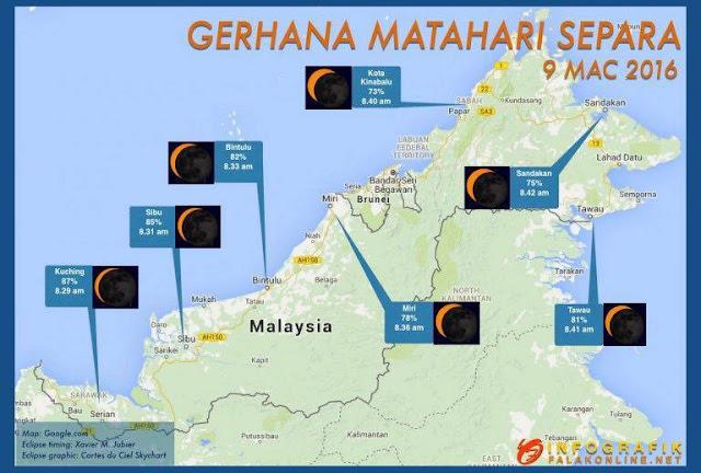 Fenomena Gerhana Matahari Malaysia