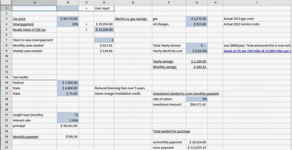 The Calculation Spreadsheet ~ Road To A Tesla