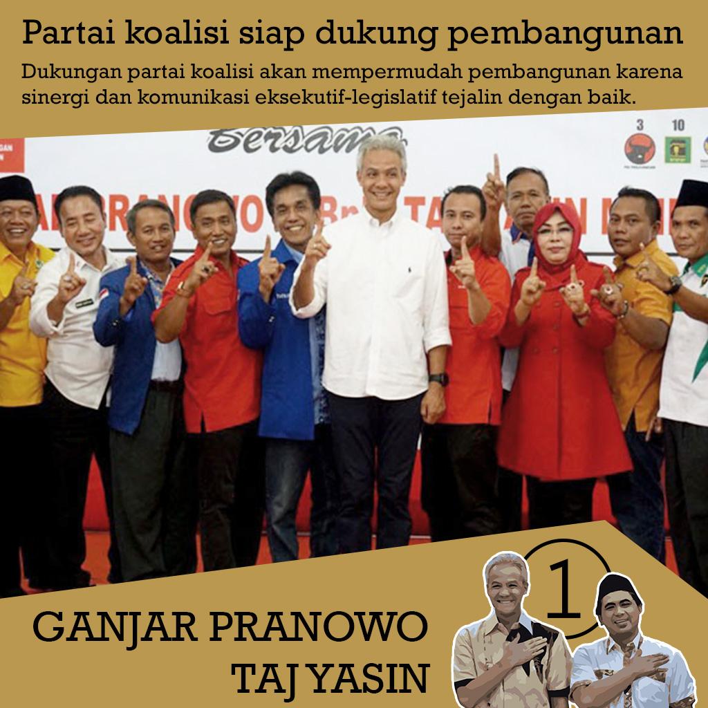 Partai Koalisi Siap Dukung Pembangunan Jateng Dipimpin Ganjar Pranowo