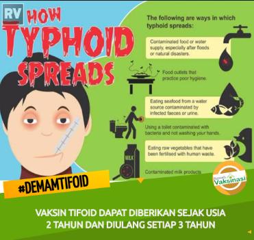 Demam Tifoid, Gejala, Pencegahan dan Pengobatan Terlengkap