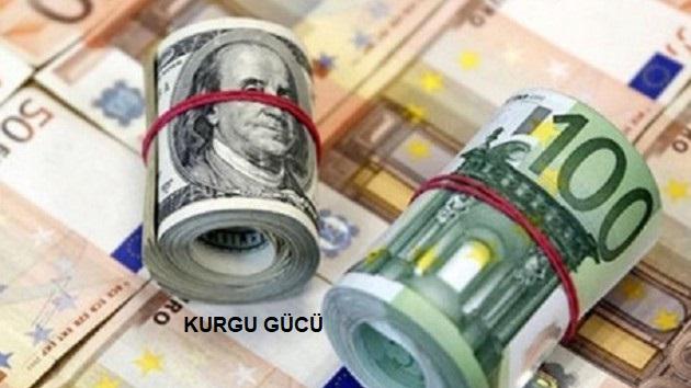 Dolar ve Euro Döviz Kurları Hızla Yükselmeye Devam Ediyor - Kurgu Gücü