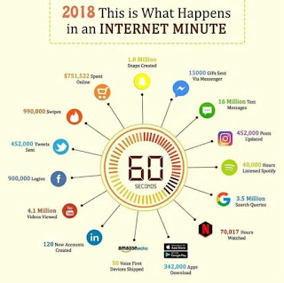 This_Is_ What_Happens_In_An_Internet_Minute
